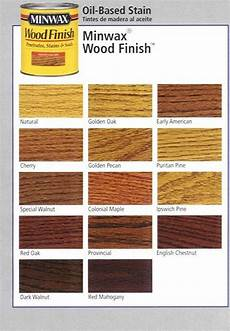 Minwax Duraseal Color Chart Wood Stain Color Chart Pew Fabrics And Finishes Wood