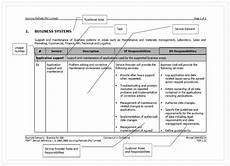 Service Catalogue Template 15 Best Itil Service Tree Images On Pinterest