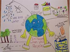 World Environment Day Chart The Meaning Of The Earth Day 2014 123ink Ca Blog
