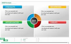 Swot Analysis Presentation Template Here S A Beautiful Editable Swot Analysis Ppt Template