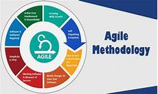 Agile Software How To Implement Agile In Your App Development Process