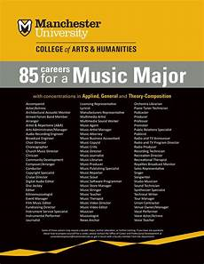 Art Major Careers Why Should I Study Music 85 Potential Careers For A Music