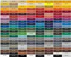 Rail Color Chart Rail Paint Training Industrial Paint Training Rail