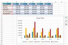 Create A Chart In Excel Excel Charts Computer Technology