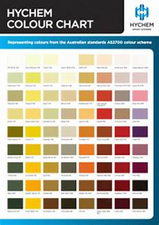 The Color Of Chart Hychem Construction Resins Categories Pigments