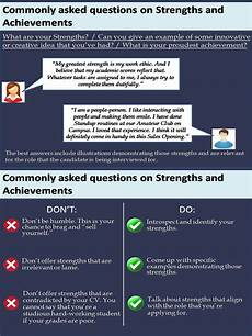 Strengths And Weaknesses Answers What Is The Best Way To Answer A Question About One S