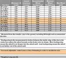 Jeep Tire Size Chart Tire Size V Lift Size Chart Jeepforum Com