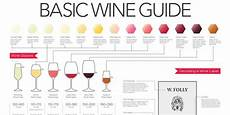 Printable Wine Pairing Chart Wine Folly Beginners Wine Chart Business Insider