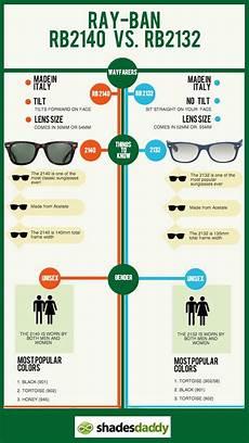 Wayfarer Sunglasses Size Chart Ray Bans Size Chart