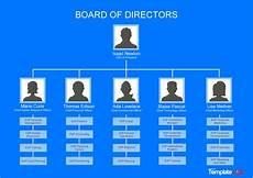 Organizational Chart Sample Format 41 Organizational Chart Templates Word Excel Powerpoint