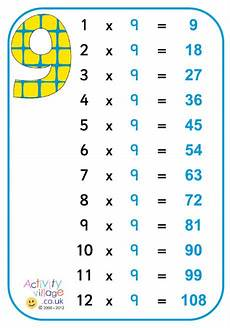 Multiplication Table 9 September 2014 Clps 5lc