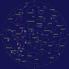 Sky Chart Vastu Connection Between The Cosmic 27 Nakshatra