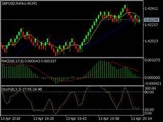 Free Renko Charts Online Buy The Renko Chart Generator Trading Utility For