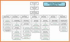 Large Company Organizational Chart 11 Organizational Chart Company Company Letterhead