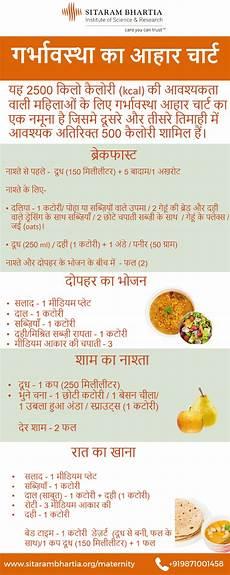 Diet Chart For Mother प र गन स ड इट च र ट गर भ वस थ म ख नप न Sitaram
