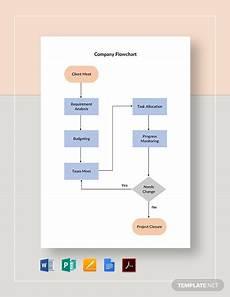 Flow Chart Template Google Docs 168 Free Flow Chart Templates Pdf Word Doc Excel