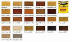 Home Depot Wood Stain Color Chart Building A Small Headboard To Fit On A Prebuilt Wood Frame