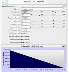 Amortization Schedule With Balloon Payment Excel Loan Amortization Schedule With Balloon Payment