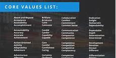Values Examples Core Values List Over 500 Core Values Examples