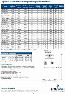 Aerovox Capacitor Cross Reference Chart Compressors