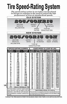Tire Guide Chart Tire Speed Rating System