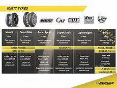 Dunlop Slick Compound Chart Dunlop How To Choose The Right Tyre For The Job