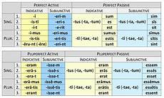 Imperfect Chart Verb Personal Endings Perfect Amp Pluperfect Dickinson