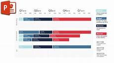 Powerpoint Roadmap Template Product Roadmap Template In Powerpoint On Vimeo