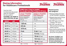 Dosage Chart For Infant Reliever 13 Luxury Infant Tylenol Dosage Chart 2017