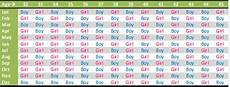 Chinese Predictor Chart 2019 Gender Predictor Archives Chinese Gender Predictor Chart