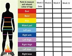 Free Printable Body Measurement Chart Starting Off The Right Way How Do You Measure Up Fit
