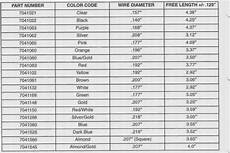 Polaris Atv Clutch Spring Color Chart Clutch Spring Is It Blue Or Dark Blue Snowmobile Forum