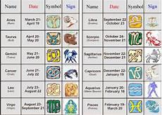 Date Of Birth Zodiac Chart Zodiac Sign Birthday Chart Happy Birthday Yard Signs