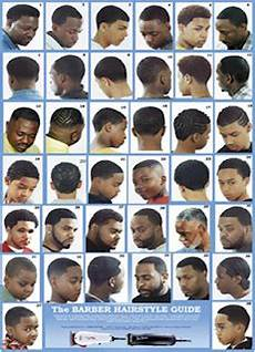 Barber Shop Haircut Styles Chart On The Inside Looking Out Smooth Like What