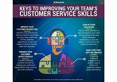How To Improve Your Customer Service Skills Keys To Improving Your Team S Customer Service Skills