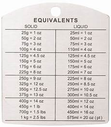 Conversion Chart For Grams To Ounces For Cooking Thought I D Pin This Handy Conversion Chart Because I