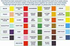 Food Coloring Chart Mccormick Food Color Chart Drops Spectral Paste Food