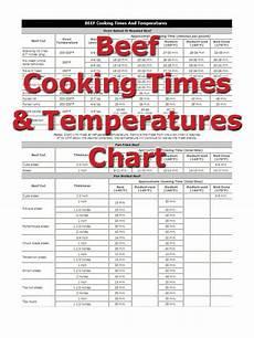 Prime Rib Temperature Chart Prime Rib Temperature Chart のベストアイデア 25 選 Pinterest のおすすめ