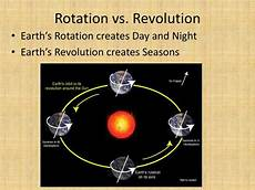 Revolution Vs Rotation Ppt Please Take A Warm Up On The Back Desk And Begin
