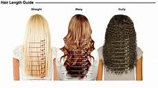 Curly Weave Inches Chart Texture Amp Color Chart Weave