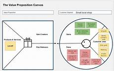 Value Proposition Examples How To Build Product Let S Start With The Business