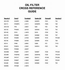 Motorcraft Filter Chart Kohler Fuel Filter Cross Reference Adinaporter