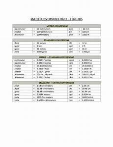 Conversion Chart Lengths Conversion Chart Templates At