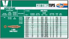 Oxy Acetylene Torch Tip Chart Victor Cutting Tip Chart Ofertasvuelo