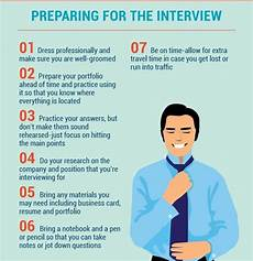 Successful Jobs 21 Tips For A Successful Job Interview Infographic
