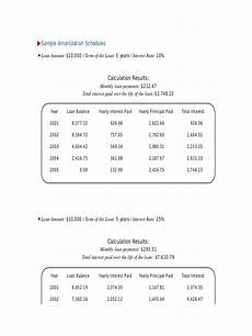 Car Loan Amortization Schedule Free 10 Amortization Schedule Examples Amp Samples In Pdf