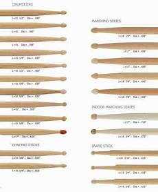 Promark Drumstick Size Chart Drum Stick Percussion Accessories Musical Instrument Buy
