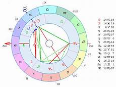 Curie Natal Chart Lydia S Astrology Services