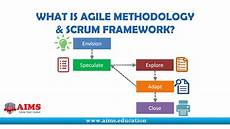 Define Project Management What Is Agile Project Management Agile Definition