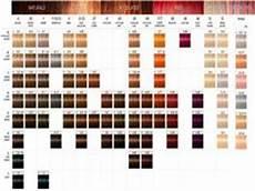 Schwarzkopf Professional Igora Color Chart Schwarzkopf Professional Igora Vibrance Color Chart 2014